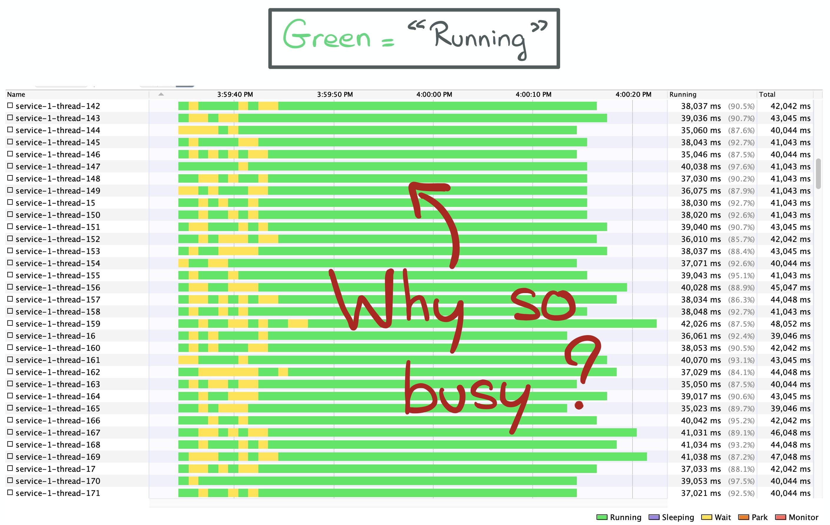 "200+ threads ""running"""